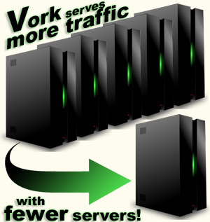 Green IT: Vork serves more traffic with fewer servers!